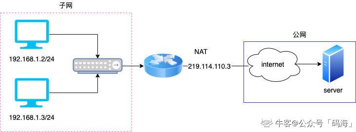 network_architect (5)