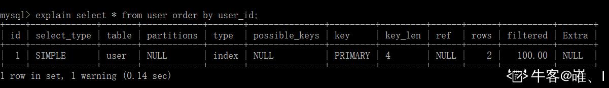 type-index-orderBy