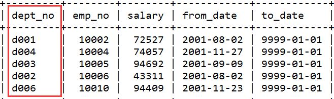 有一个全部员工的薪水表salaries简况如下:                        有一个各个部门的领导表dept_manager简况如下:                   建表语句如下:        CREATETABLE`salaries`( `emp_no`int(11)NOTNULL, `salary`int(11)NOTNULL, `from_date`dateNOTNULL, `to_date`dateNOTNULL, PRIMARYKEY(`emp_no`,`from_date`));    CREATETABLE`dept_manager`( `dept_no`char(4)NOTNULL, `emp_no`int(11)NOTNULL, `to_date`dateNOTNULL, PRIMARYKEY(`emp_no`,`dept_no`));       请你查找各个部门领导薪水详情以及其对应部门编号dept_no,输出结果以salaries.emp_no升序排序,并且请注意输出结果里面dept_no列是最后一列,以上例子输入如下: