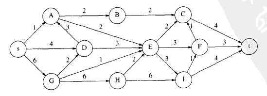 找出下图的一个拓扑排序。