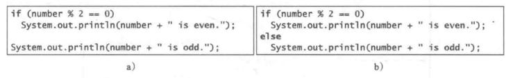 如果 number 是 30, a 和b中的代码输出是什么?如果 number是 35呢?