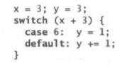 执行下列 switch 语句之后,y是多少?并使用if-else重写代码。