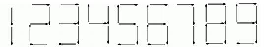 牛牛给了小度n根火柴和m种数字(m只能是1到9),小度只能摆这m种数字,小度想知道能摆出来最大的数的多少。      如图所示: 摆数字1,2,3,4,5,6,7,8,9 分别需要花费 2,5,5,4,5,6,3,7,6根火柴。