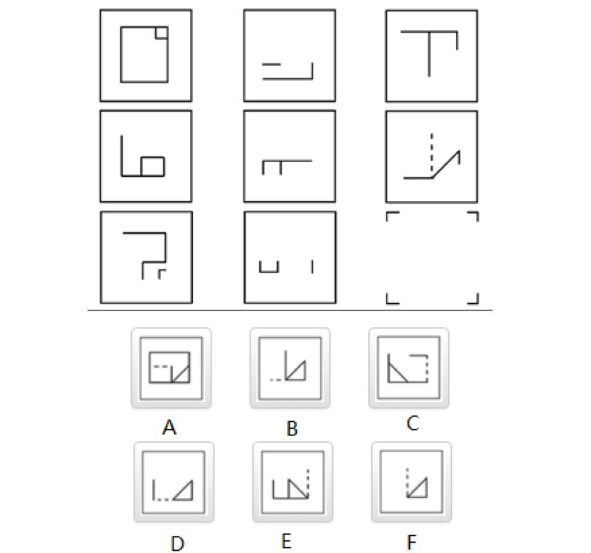 根据图的逻辑关系,空缺处应该是哪个图形?