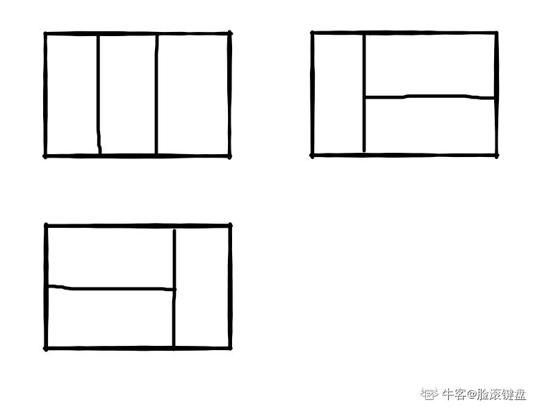 矩形覆盖 n=3