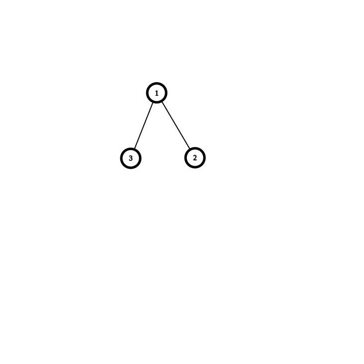 小强现在有个节点,他想请你帮他计算出有多少种不同的二叉树满足节点个数为且树的高度不超过的方案.因为答案很大,所以答案需要模上1e9+7后输出.   树的高度: 定义为所有叶子到根路径上节点个数的最大值.     例如: 当n=3,m=3时,有如下5种方案: