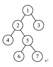 给定二叉树如图所示。设N代表二叉树的根,L代表根结点的左子树,R代表根结点的右子树。若遍历后的结点序列是3,1,7,5,6,2,4,则其遍历方式是: