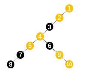 小团作为一名美团骑手,最喜欢的颜色就是黄和黑,因此对包含这两种颜色的事物都格外留意。       这天他发现有一棵树,树上的每个节点都是黄的或者黑的。现在小团想知道对于这棵树中的每个节点,在以其为根的子树中,所有与其颜色不同的节点的深度之和是多少 。子树中节点的深度被定义为该节点与该子树根节点之间的最短路径的边数。