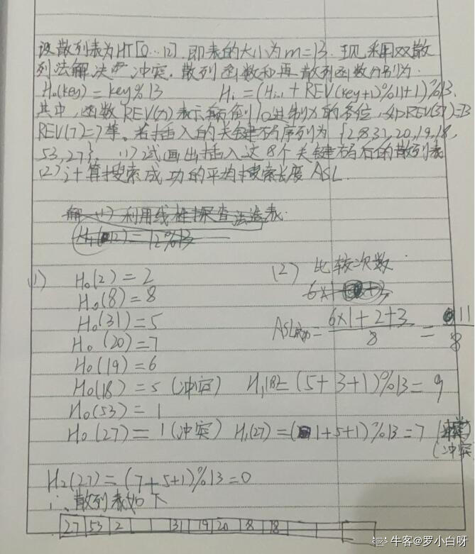 设散列表为HT[0..12],即表的大小为m=13。现采用双散列法解决冲突。散列函数H0和再散列函数Hi分别为:H0(k)=k%13,Hi=(Hi-1+RH(k))%13;i=1,2,3,…,m-1。其中,函数RH(k)=(7*k)%10+1。插入的关键字序列为{2,8,31,20,19,18,53,27}。   (1)试画出插入这8个关键字后的散列表。    (2)计算等概率下查找成功时的平均查找长度ASLsucc。