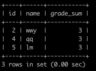 区块链毕设学生每天有很多用户刷题,发帖,点赞,点踩等等,这些都会记录相应的积分。       有一个用户表(user),简况如下:                                 还有一个积分表(grade_info),简况如下:                第1行表示,user_id为1的用户积分增加了3分。       第2行表示,user_id为2的用户积分增加了3分。       第3行表示,user_id为1的用户积分减少了1分。         .......       最后1行表示,user_id为3的用户积分减少了1分。                请你写一个SQL查找积分增加最高的用户的id,名字,以及他的总积分是多少(可能有多个),查询结果按照id升序排序,以上例子查询结果如下:                  解释:       user_id为1和3的先加了3分,但是后面又减了1分,他们2个是2分,       其他3个都是3分,所以输出其他三个的数据
