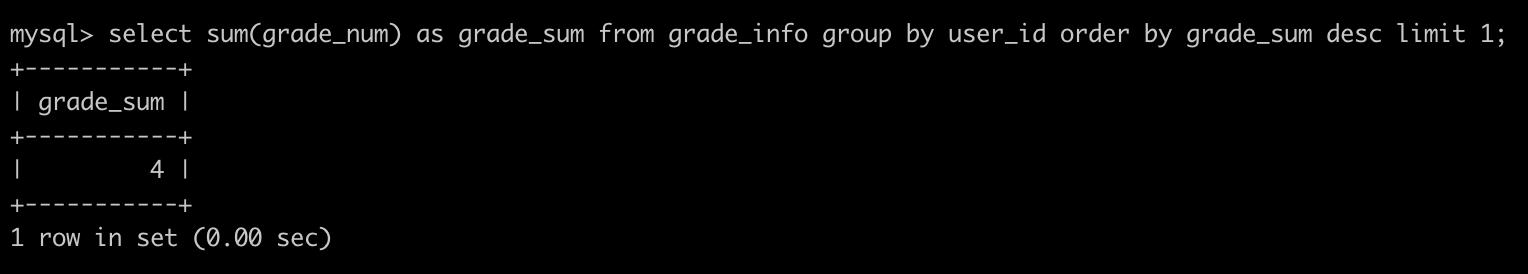 区块链毕设学生每天有很多用户刷题,发帖,点赞,点踩等等,这些都会记录相应的积分。    有一个用户表(user),简况如下:                     还有一个积分表(grade_info),简况如下:             第1行表示,user_id为1的用户积分增加了3分。       第2行表示,user_id为2的用户积分增加了3分。       第3行表示,user_id为1的用户积分又增加了1分。         .......   最后1行表示,user_id为3的用户积分增加了1分。            请你写一个SQL查找积分增加最高的用户的id(可能有多个) ,名字,以及他的总积分是多少,查询结果按照id升序排序,以上例子查询结果如下:           解释:    user_id为1和3的2个人,积分都为4,都要输出
