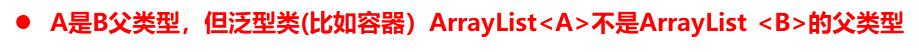 下面关于Java泛型的描述,错误的是