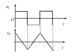 已知某电路输入电压和输出电压的波形如图所示,该电路可能是( )。