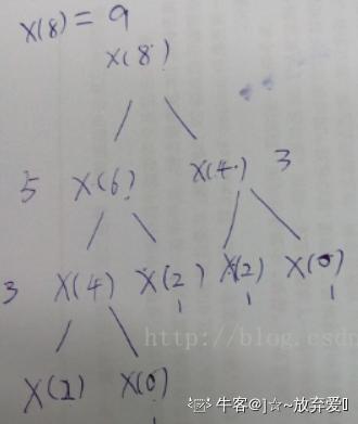 递归算法x(8)需要调用( )次函数x(int n)    class program    {    static void Main(string[] args)    {    int i;    i = x(8);    }    static int x(int n)    {    if (n <= 3)    return 1;    else    return x(n - 2) + x(n - 4) + 1;    }    }