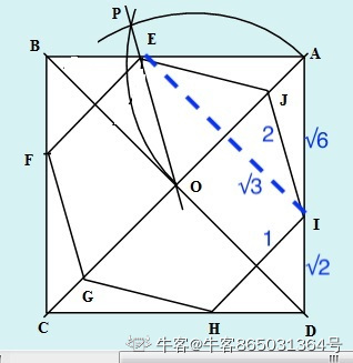 Estimate the area of the smallest square that can enclose the   regular hexagon shown below: