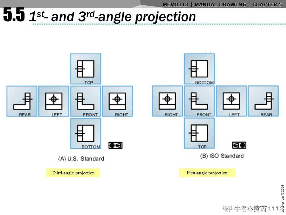 采用第一视角投影法表示工件视图时,后视图在左视图的最()